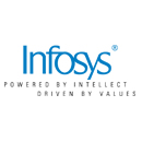 Infosys Gamification solution for Oracle Sales Cloud