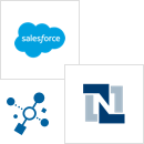 NetSuite and Salesforce.com | Customer Sync (from NetSuite) | OIC Recipe